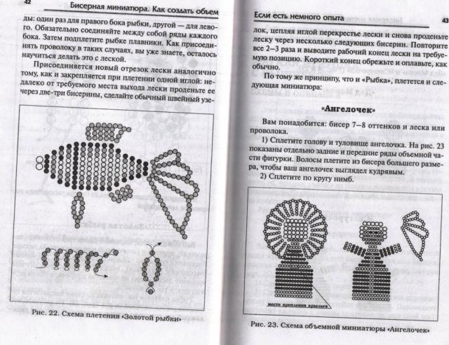 biser.info. брелок животное объёмное плетение параллельное Схемы золотая рыбка рыба Источник. так получилось что на...